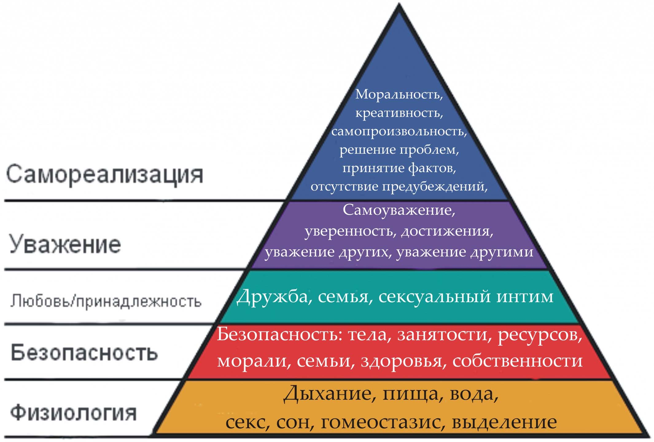 Maslou_rus